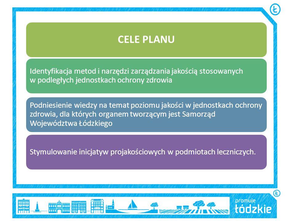 CELE PLANU Identyfikacja metod i narzędzi zarządzania jakością stosowanych w podległych jednostkach ochrony zdrowia Podniesienie wiedzy na temat poziomu jakości w jednostkach ochrony zdrowia, dla których organem tworzącym jest Samorząd Województwa Łódzkiego Stymulowanie inicjatyw projakościowych w podmiotach leczniczych.