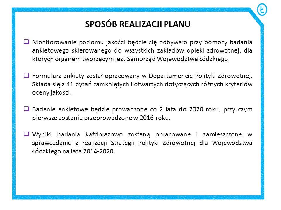 SPOSÓB REALIZACJI PLANU  Monitorowanie poziomu jakości będzie się odbywało przy pomocy badania ankietowego skierowanego do wszystkich zakładów opieki zdrowotnej, dla których organem tworzącym jest Samorząd Województwa Łódzkiego.