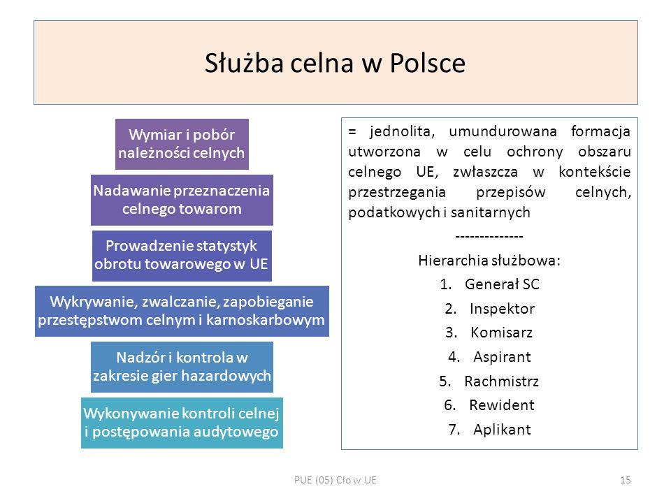 Służba celna w Polsce Wymiar i pobór należności celnych Nadawanie przeznaczenia celnego towarom Prowadzenie statystyk obrotu towarowego w UE Wykrywani
