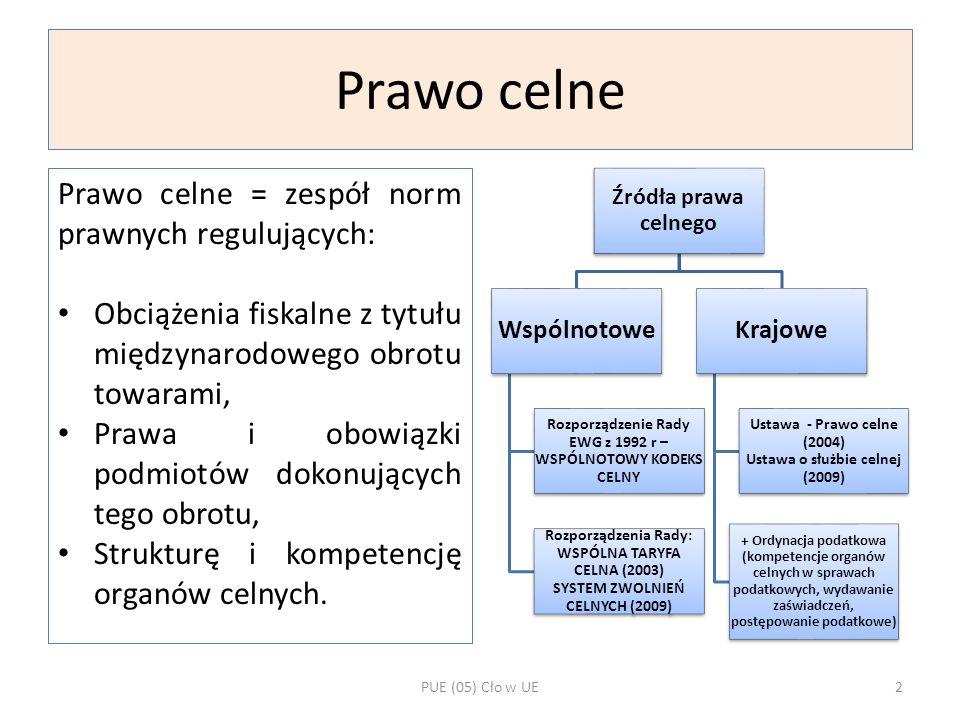 Zasady prawa celnego Unifikacji norm prawnych w UE (WKC 2: 1.