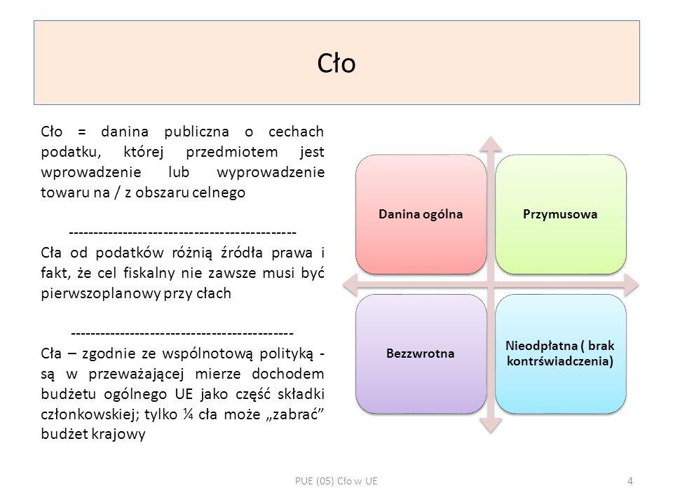 Służba celna w Polsce Wymiar i pobór należności celnych Nadawanie przeznaczenia celnego towarom Prowadzenie statystyk obrotu towarowego w UE Wykrywanie, zwalczanie, zapobieganie przestępstwom celnym i karnoskarbowym Nadzór i kontrola w zakresie gier hazardowych Wykonywanie kontroli celnej i postępowania audytowego = jednolita, umundurowana formacja utworzona w celu ochrony obszaru celnego UE, zwłaszcza w kontekście przestrzegania przepisów celnych, podatkowych i sanitarnych -------------- Hierarchia służbowa: 1.Generał SC 2.Inspektor 3.Komisarz 4.Aspirant 5.Rachmistrz 6.Rewident 7.Aplikant PUE (05) Cło w UE15