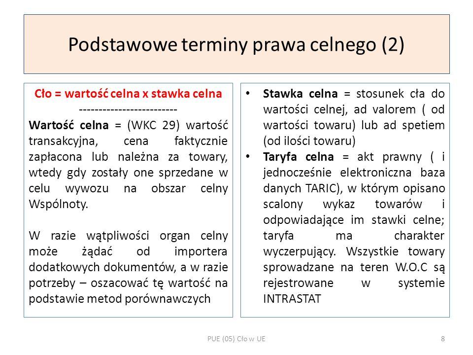 Podstawowe terminy prawa celnego (2) Cło = wartość celna x stawka celna ------------------------- Wartość celna = (WKC 29) wartość transakcyjna, cena