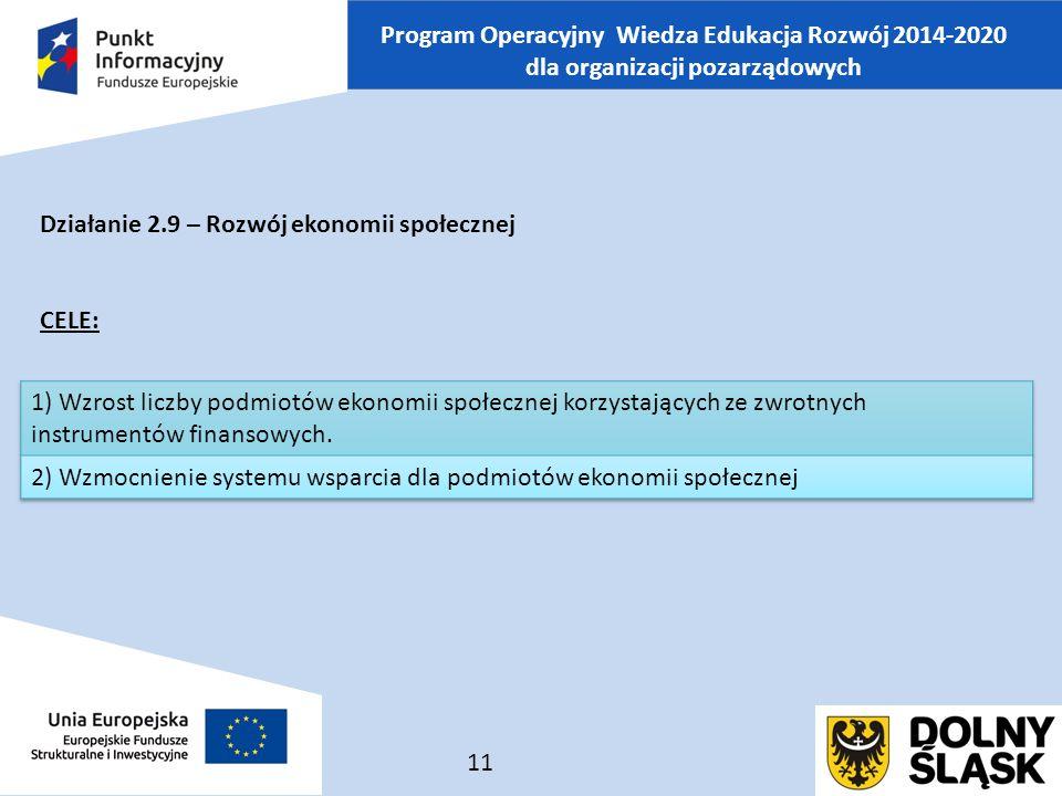 Program Operacyjny Wiedza Edukacja Rozwój 2014-2020 dla organizacji pozarządowych Działanie 2.9 – Rozwój ekonomii społecznej CELE: 11