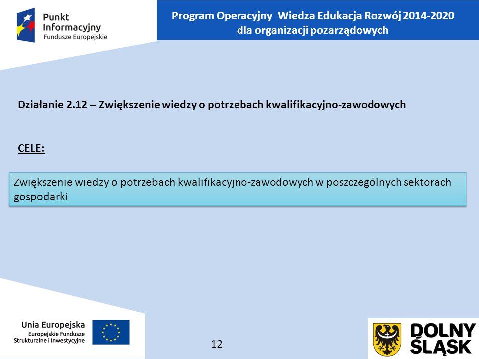 Program Operacyjny Wiedza Edukacja Rozwój 2014-2020 dla organizacji pozarządowych Działanie 2.12 – Zwiększenie wiedzy o potrzebach kwalifikacyjno-zawodowych CELE: 12