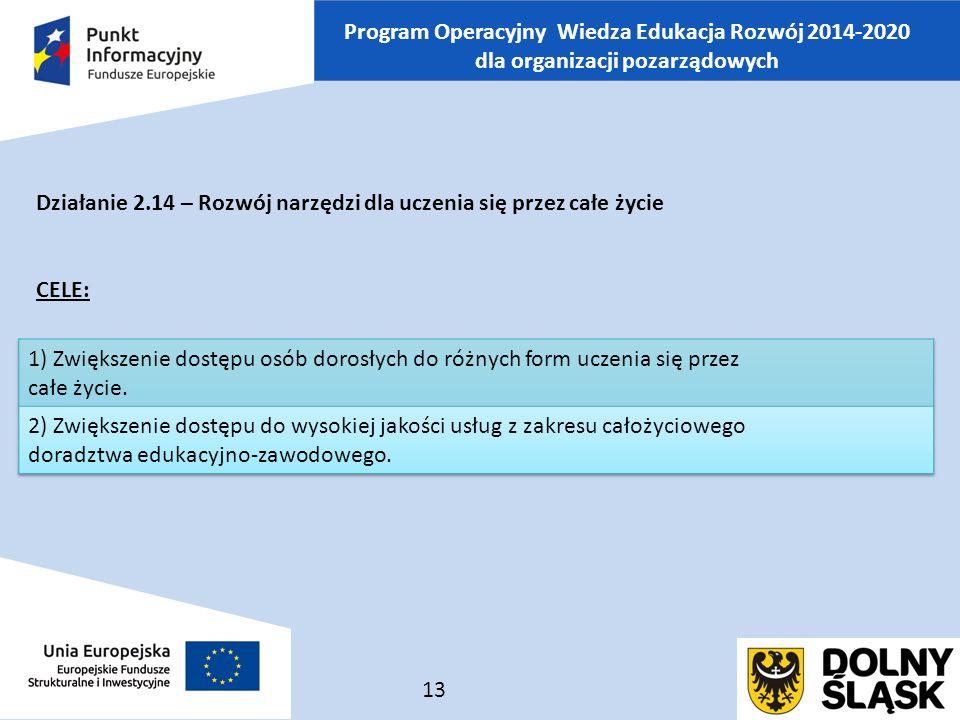 Program Operacyjny Wiedza Edukacja Rozwój 2014-2020 dla organizacji pozarządowych Działanie 2.14 – Rozwój narzędzi dla uczenia się przez całe życie CELE: 13