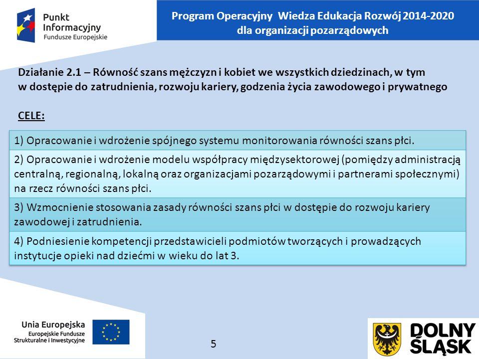 Program Operacyjny Wiedza Edukacja Rozwój 2014-2020 dla organizacji pozarządowych Działanie 2.1 – Równość szans mężczyzn i kobiet we wszystkich dziedzinach, w tym w dostępie do zatrudnienia, rozwoju kariery, godzenia życia zawodowego i prywatnego CELE: 5