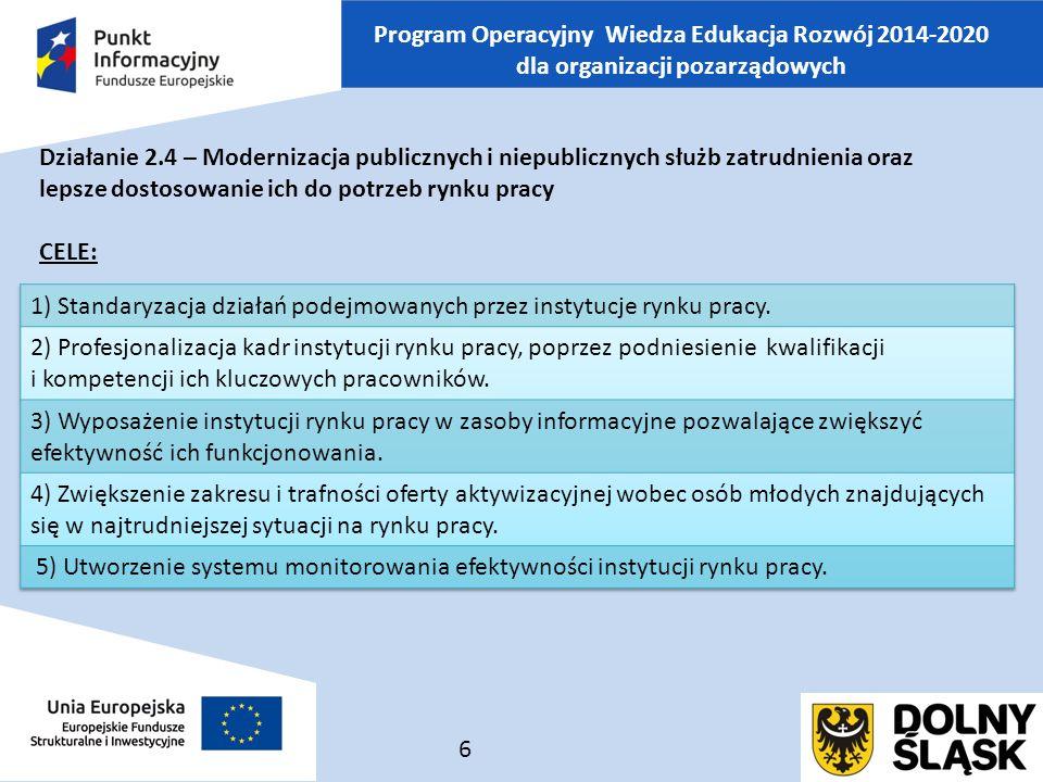 Program Operacyjny Wiedza Edukacja Rozwój 2014-2020 dla organizacji pozarządowych Działanie 2.4 – Modernizacja publicznych i niepublicznych służb zatrudnienia oraz lepsze dostosowanie ich do potrzeb rynku pracy CELE: 6