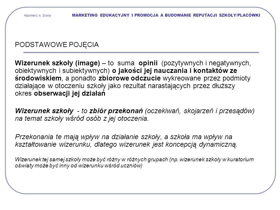 Kazimierz A. Sroka MARKETING EDUKACYJNY I PROMOCJA A BUDOWANIE REPUTACJI SZKOŁY/PLACÓWKI PODSTAWOWE POJĘCIA Wizerunek szkoły (image) – to suma opinii