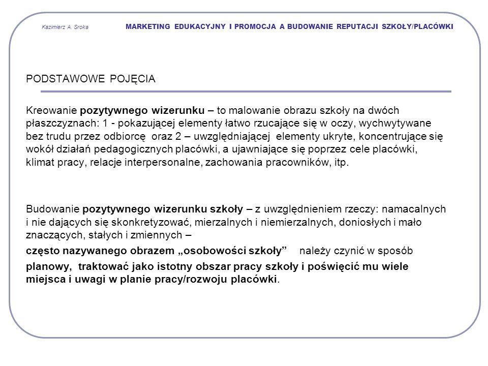 Kazimierz A. Sroka MARKETING EDUKACYJNY I PROMOCJA A BUDOWANIE REPUTACJI SZKOŁY/PLACÓWKI PODSTAWOWE POJĘCIA Kreowanie pozytywnego wizerunku – to malow