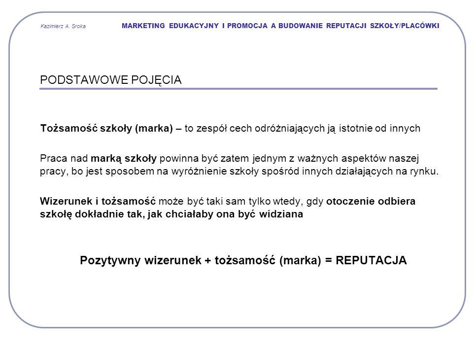 Kazimierz A. Sroka MARKETING EDUKACYJNY I PROMOCJA A BUDOWANIE REPUTACJI SZKOŁY/PLACÓWKI PODSTAWOWE POJĘCIA Tożsamość szkoły (marka) – to zespół cech