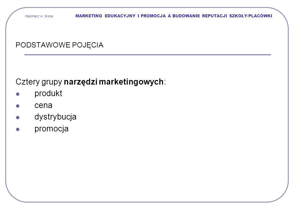 Kazimierz A. Sroka MARKETING EDUKACYJNY I PROMOCJA A BUDOWANIE REPUTACJI SZKOŁY/PLACÓWKI PODSTAWOWE POJĘCIA Cztery grupy narzędzi marketingowych: prod