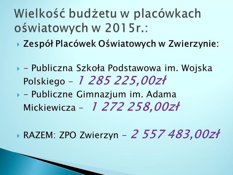  Zespół Placówek Oświatowych w Zwierzynie:  - Publiczna Szkoła Podstawowa im.