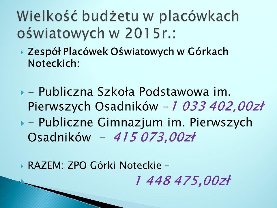  Zespół Placówek Oświatowych w Górkach Noteckich:  - Publiczna Szkoła Podstawowa im.