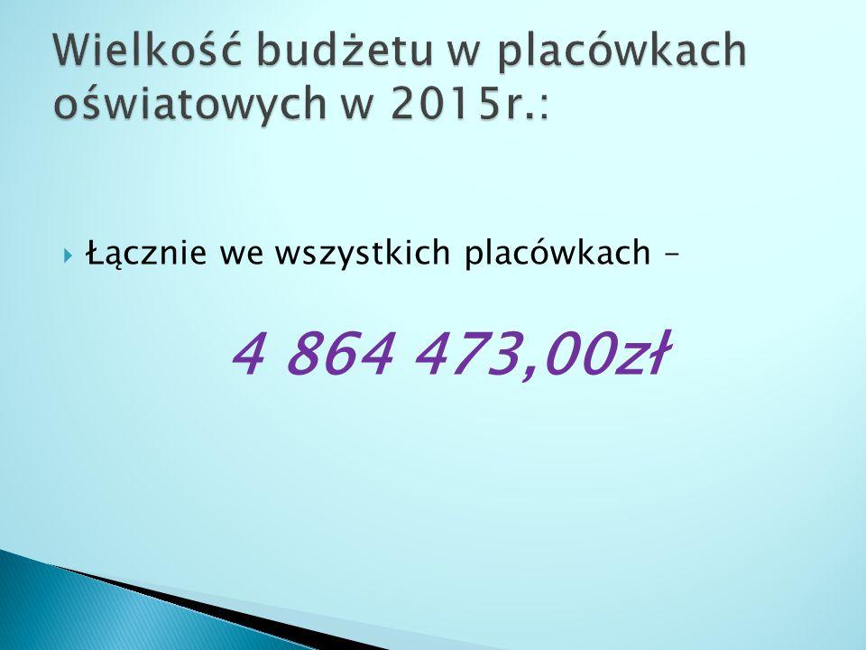  Łącznie we wszystkich placówkach – 4 864 473,00zł
