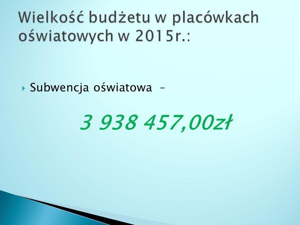  Subwencja oświatowa – 3 938 457,00zł