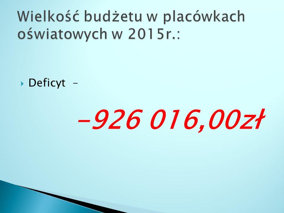  Deficyt – -926 016,00zł