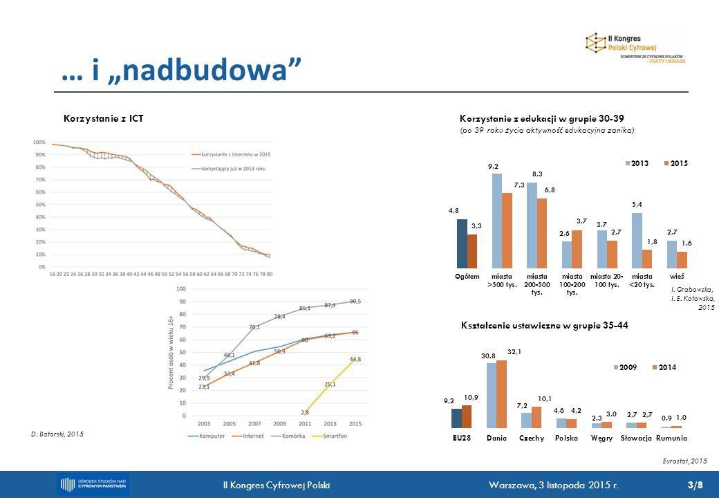 """… i """"nadbudowa D. Batorski, 2015 II Kongres Cyfrowej Polski Warszawa, 3 listopada 2015 r."""