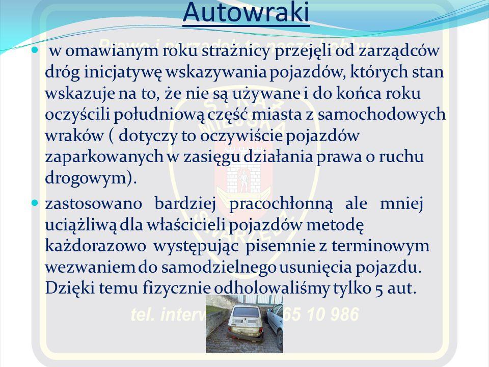 Autowraki w omawianym roku strażnicy przejęli od zarządców dróg inicjatywę wskazywania pojazdów, których stan wskazuje na to, że nie są używane i do k