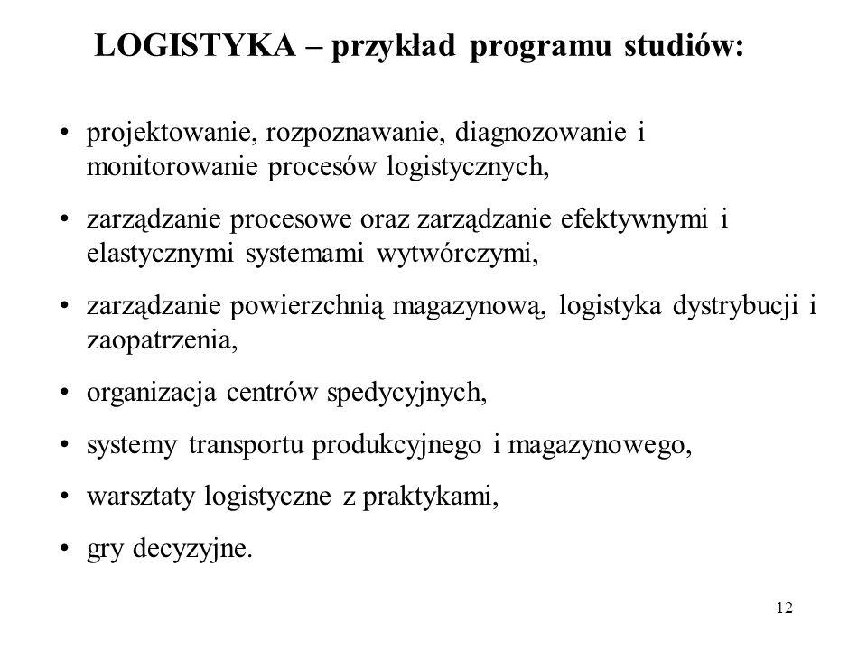 12 LOGISTYKA – przykład programu studiów: projektowanie, rozpoznawanie, diagnozowanie i monitorowanie procesów logistycznych, zarządzanie procesowe or