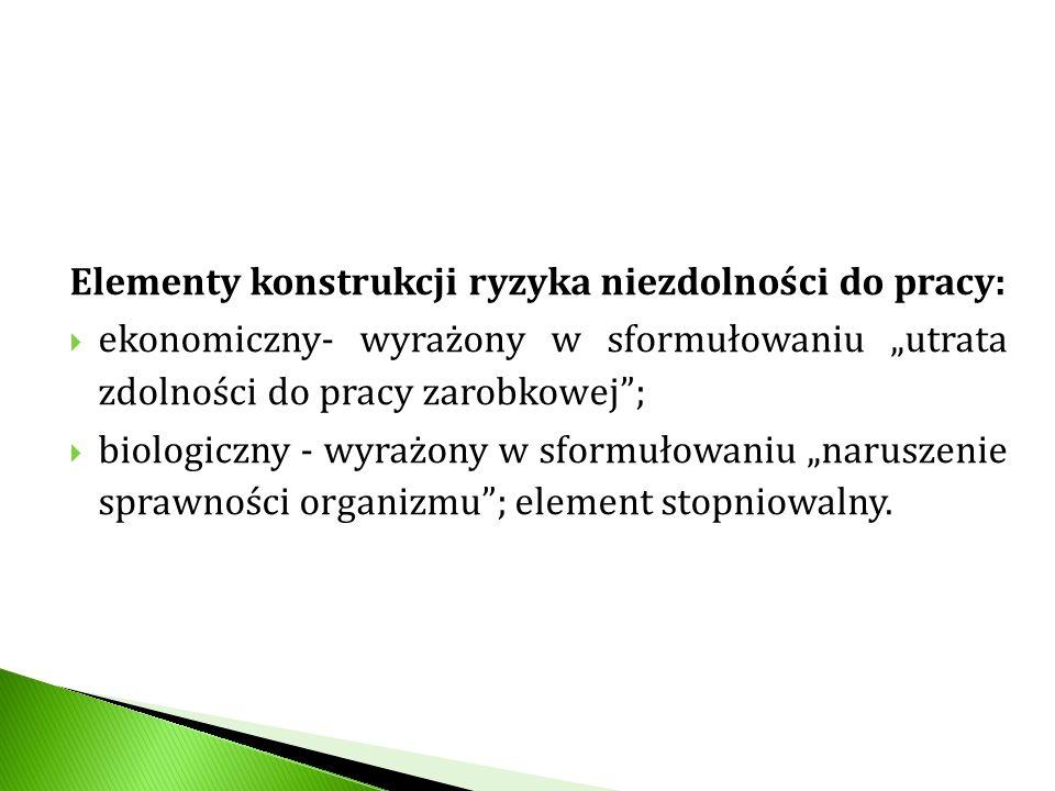 """Elementy konstrukcji ryzyka niezdolności do pracy:  ekonomiczny- wyrażony w sformułowaniu """"utrata zdolności do pracy zarobkowej ;  biologiczny - wyrażony w sformułowaniu """"naruszenie sprawności organizmu ; element stopniowalny."""