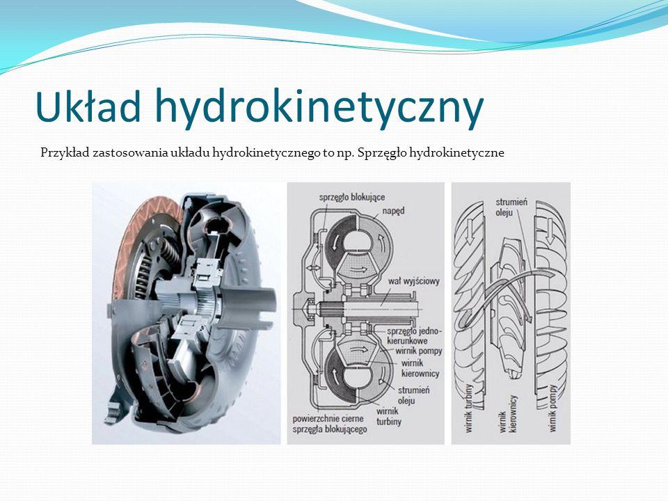 Układ hydrokinetyczny Przykład zastosowania układu hydrokinetycznego to np. Sprzęgło hydrokinetyczne