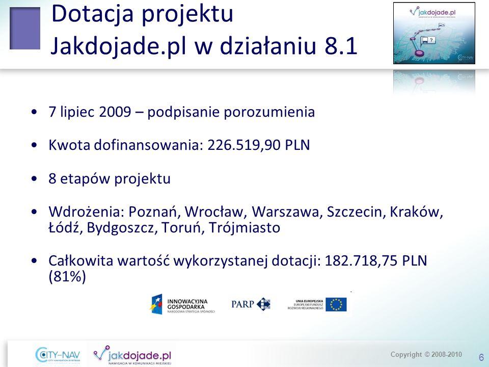 Copyright © 2008-2010 Wdrożenia