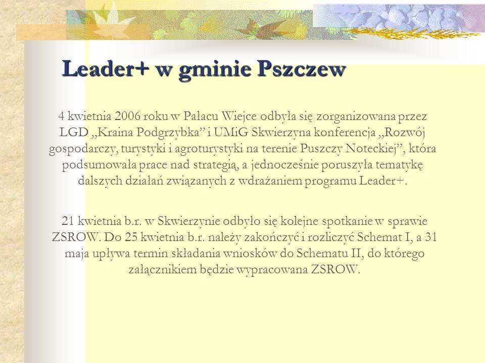 """Leader+ w gminie Pszczew 4 kwietnia 2006 roku w Pałacu Wiejce odbyła się zorganizowana przez LGD """"Kraina Podgrzybka"""" i UMiG Skwierzyna konferencja """"Ro"""
