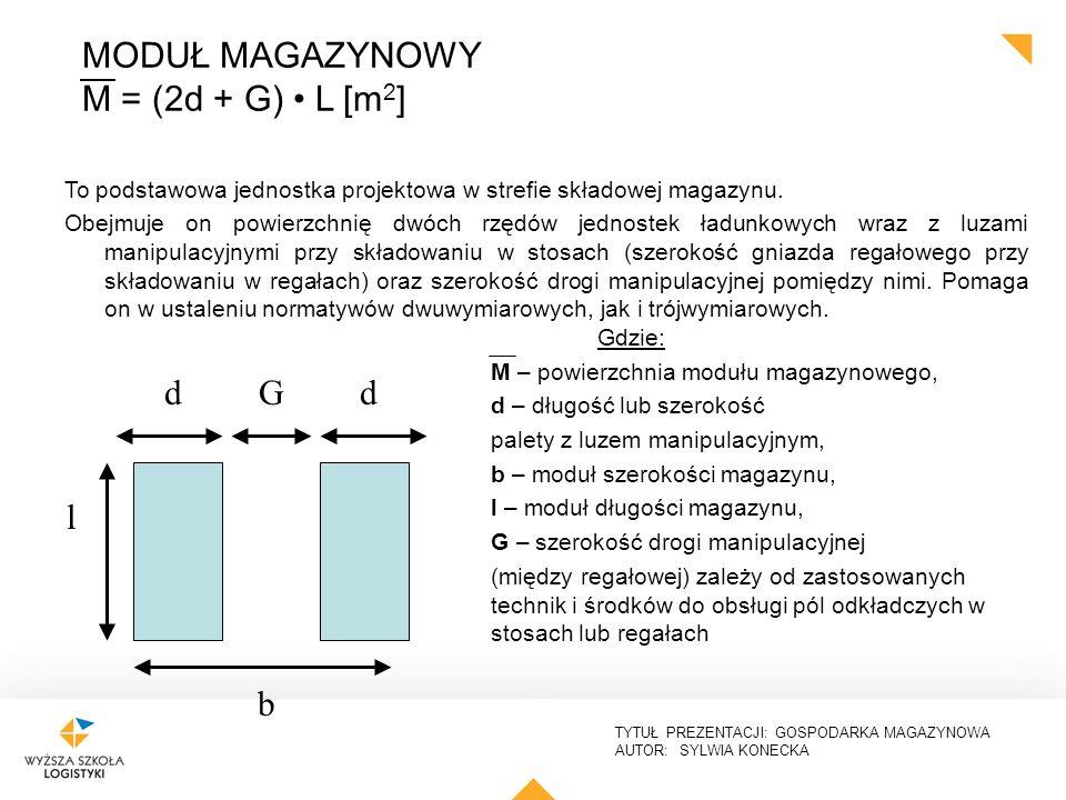 TYTUŁ PREZENTACJI: GOSPODARKA MAGAZYNOWA AUTOR: SYLWIA KONECKA GOSPODARKA MAGAZYNOWA MODUŁ MAGAZYNOWY M = (2d + G) L [m 2 ] To podstawowa jednostka pr
