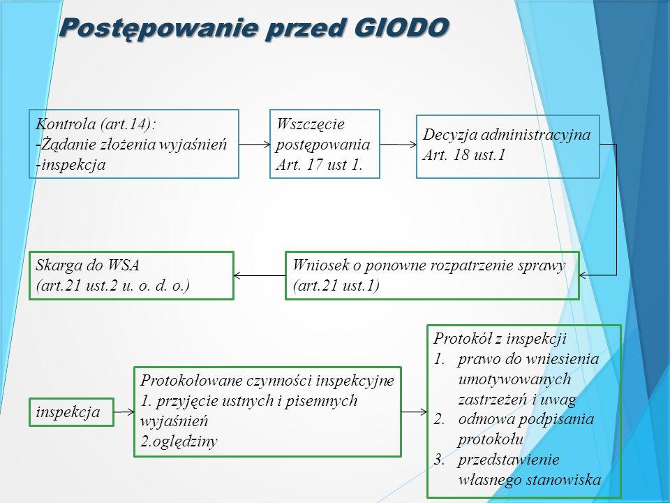 Postępowanie przed GIODO Kontrola (art.14): -Żądanie złożenia wyjaśnień -inspekcja Wszczęcie postępowania Art. 17 ust 1. Decyzja administracyjna Art.