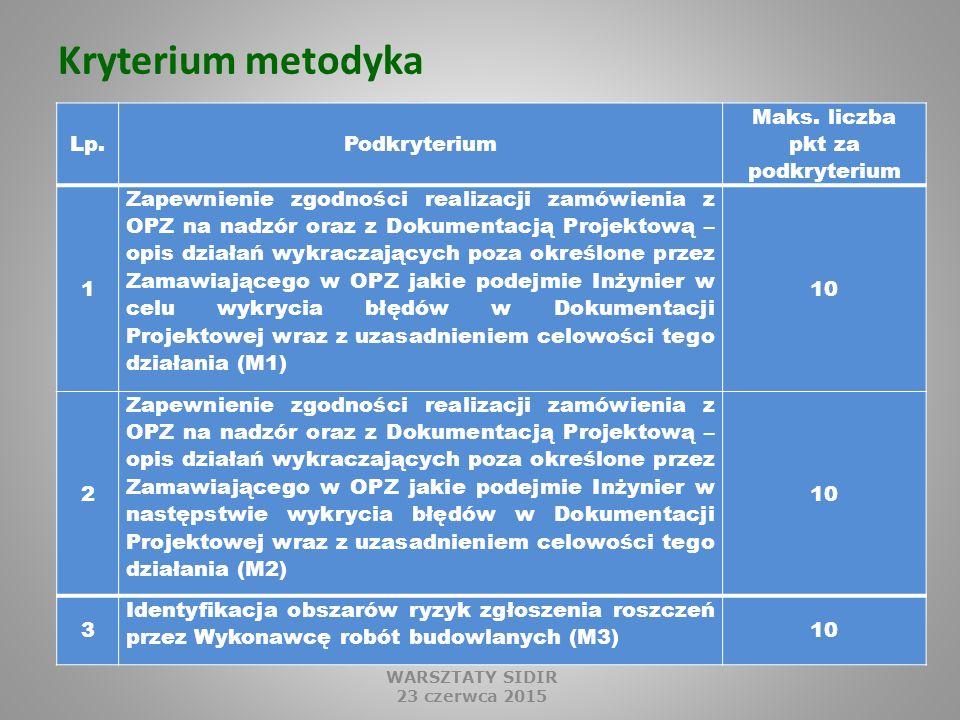 Kryterium metodyka Lp.Podkryterium Maks.
