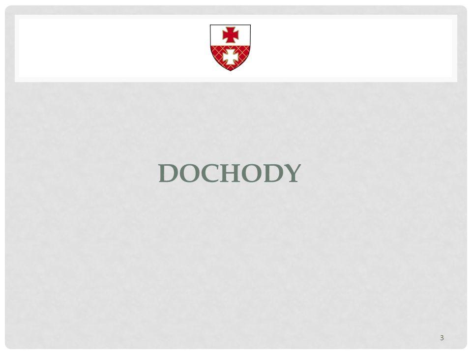 DOCHODY 3