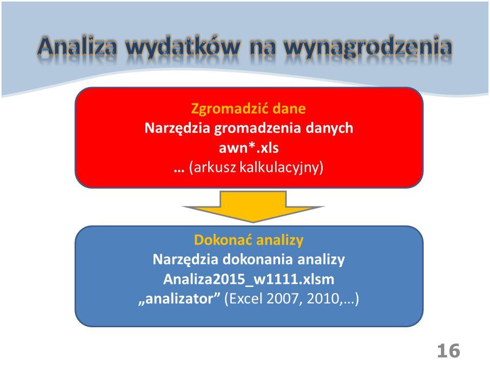 """16 Dokonać analizy Narzędzia dokonania analizy Analiza2015_w1111.xlsm """"analizator"""" (Excel 2007, 2010,…) Zgromadzić dane Narzędzia gromadzenia danych a"""