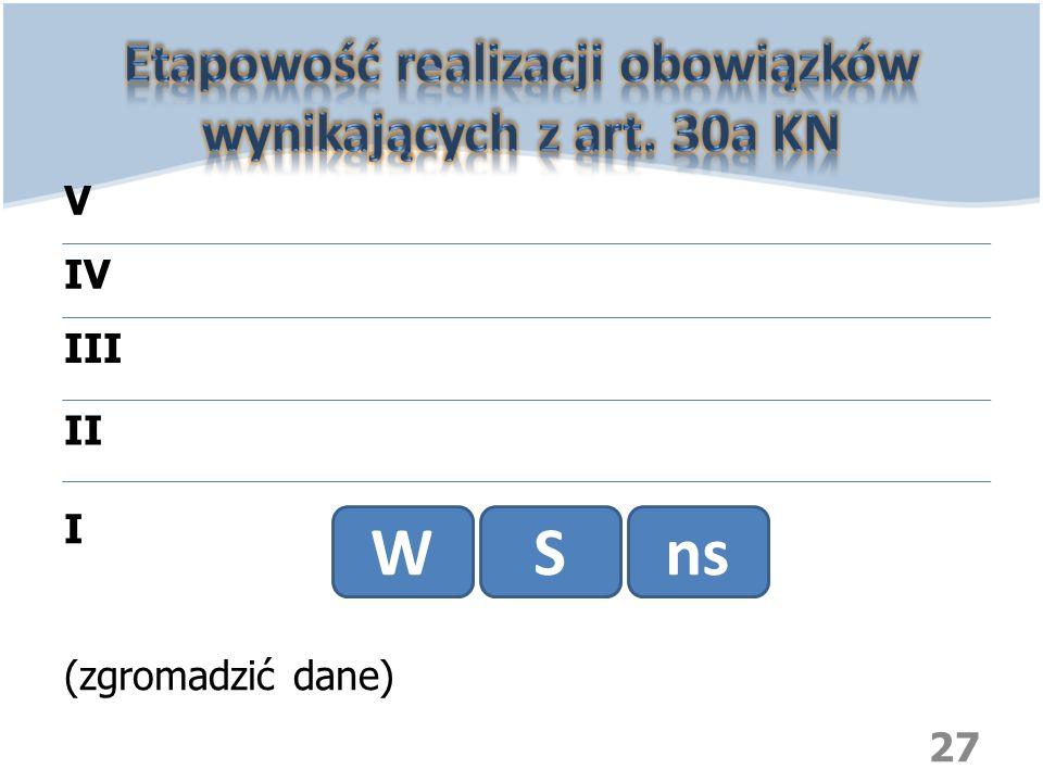 27 WSns I (zgromadzić dane) II III IV V