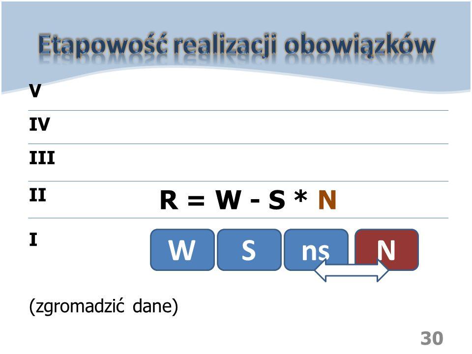 30 WSns I (zgromadzić dane) II III IV V R = W - S * N N