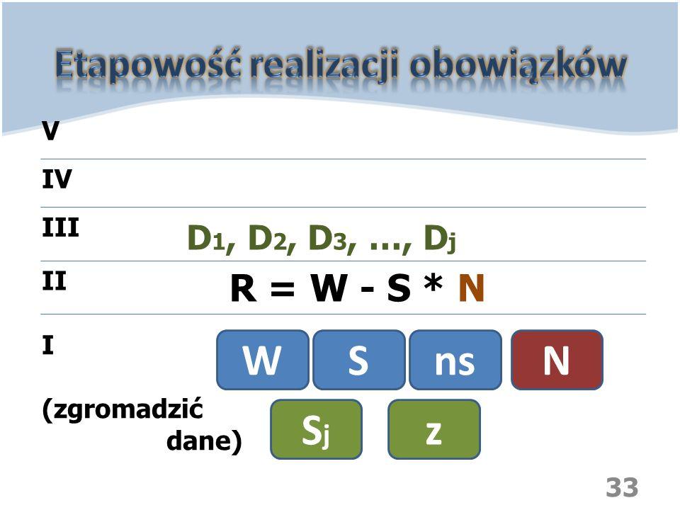 33 WSns I (zgromadzić dane) II III IV V R = W - S * N N D 1, D 2, D 3, …, D j SjSj z