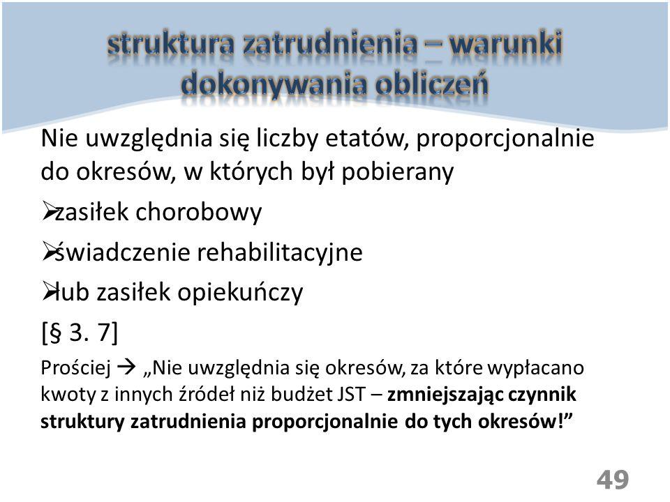 Nie uwzględnia się liczby etatów, proporcjonalnie do okresów, w których był pobierany  zasiłek chorobowy  świadczenie rehabilitacyjne  lub zasiłek