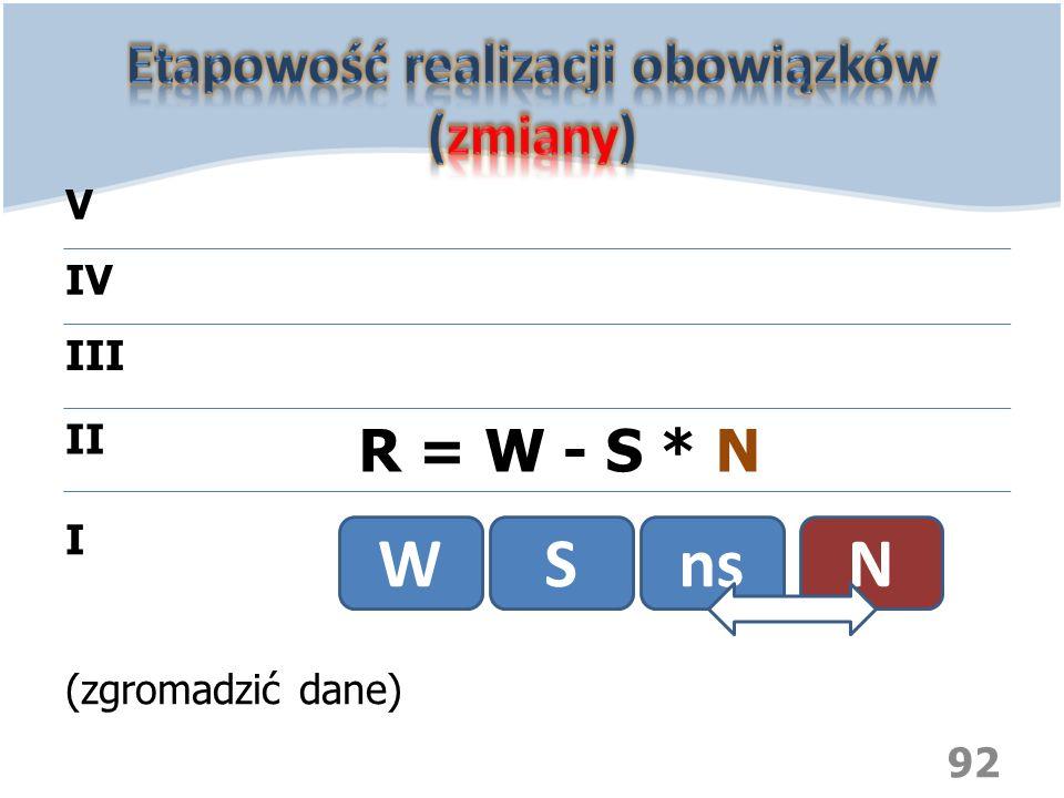 92 WSns I (zgromadzić dane) II III IV V R = W - S * N N