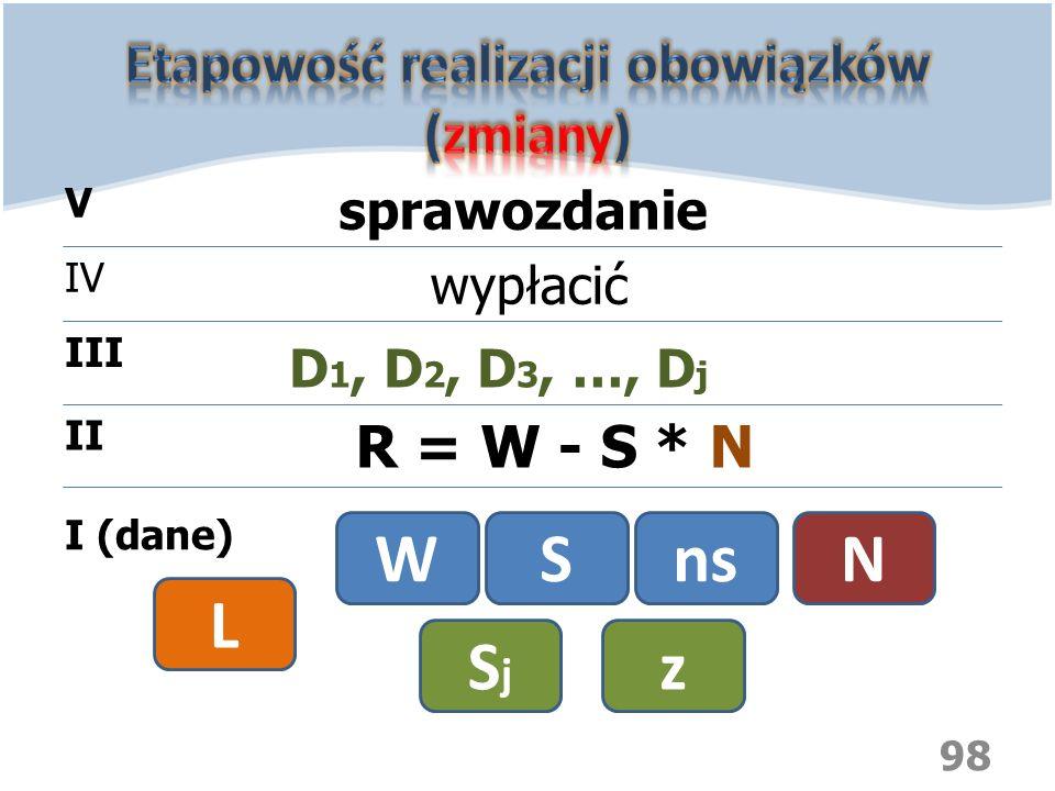 98 WSns I (dane) II III IV V R = W - S * N N D 1, D 2, D 3, …, D j SjSj z wypłacić sprawozdanie L