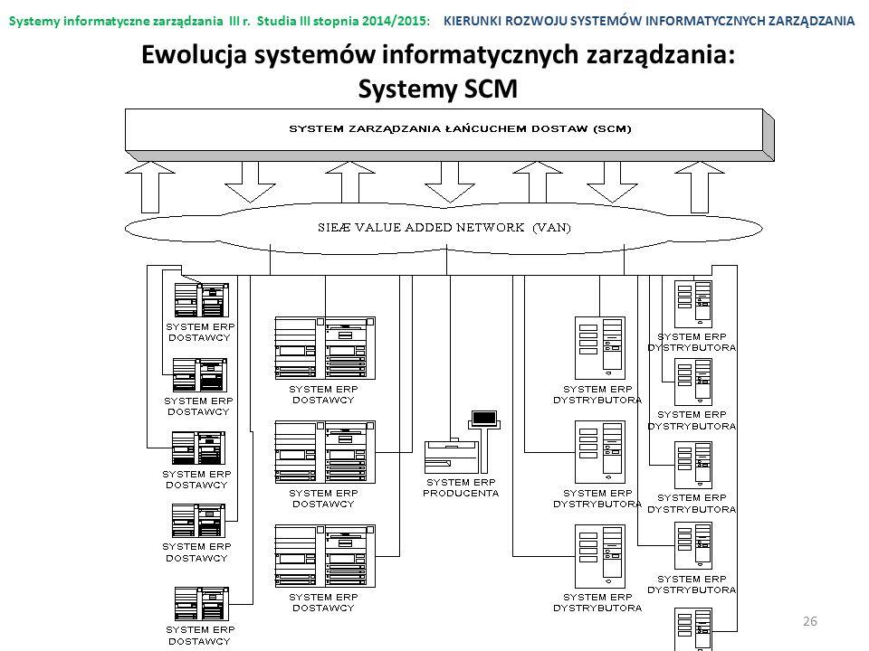 Systemy informatyczne zarządzania III r. Studia III stopnia 2014/2015:KIERUNKI ROZWOJU SYSTEMÓW INFORMATYCZNYCH ZARZĄDZANIA Ewolucja systemów informat
