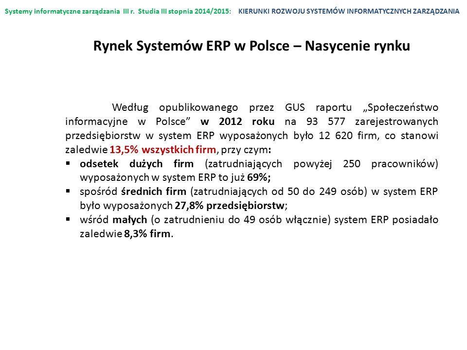 Systemy informatyczne zarządzania III r. Studia III stopnia 2014/2015:KIERUNKI ROZWOJU SYSTEMÓW INFORMATYCZNYCH ZARZĄDZANIA Według opublikowanego prze