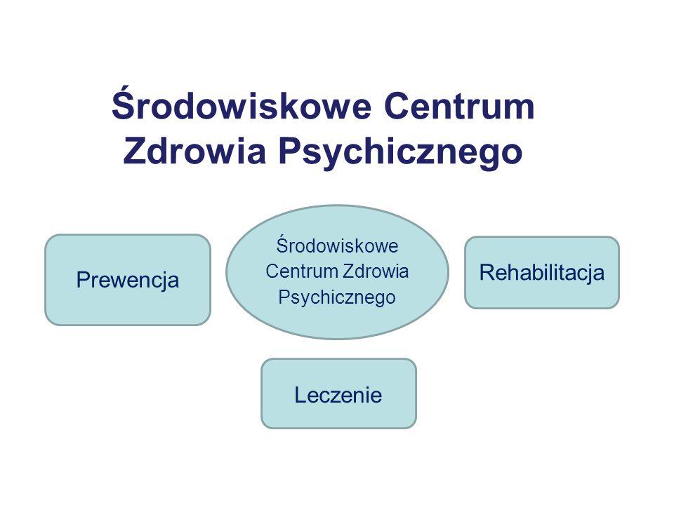 Środowiskowe Centrum Zdrowia Psychicznego Rehabilitacja Prewencja Leczenie