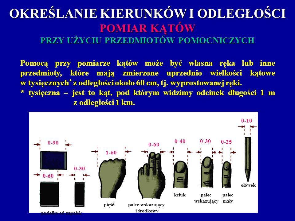 pudełko od zapałek pięśćpalec wskazujący i środkowy kciukpalec wskazujący palec mały ołówek 0-90 0-60 0-30 1-60 0-60 0-400-30 0-25 0-10 OKREŚLANIE KIE