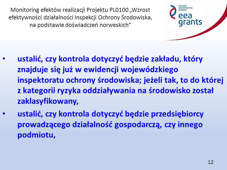 """Monitoring efektów realizacji Projektu PL0100 """"Wzrost efektywności działalności Inspekcji Ochrony Środowiska, na podstawie doświadczeń norweskich"""" 12"""