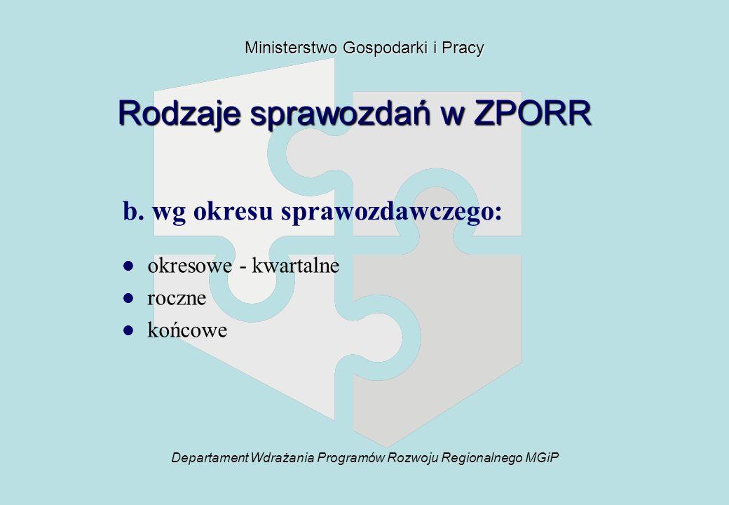 Departament Wdrażania Programów Rozwoju Regionalnego MGiP Ministerstwo Gospodarki i Pracy Posiedzenie KM ZPORR 2004 -2006 – propozycja (4) – propozycja (4) 3 – 17 grudnia br.