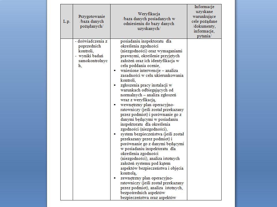 """Monitoring efektów realizacji Projektu PL0100 """"Wzrost efektywności działalności Inspekcji Ochrony Środowiska, na podstawie doświadczeń norweskich 21 Ołtarzew 05-08.11.2013 r."""