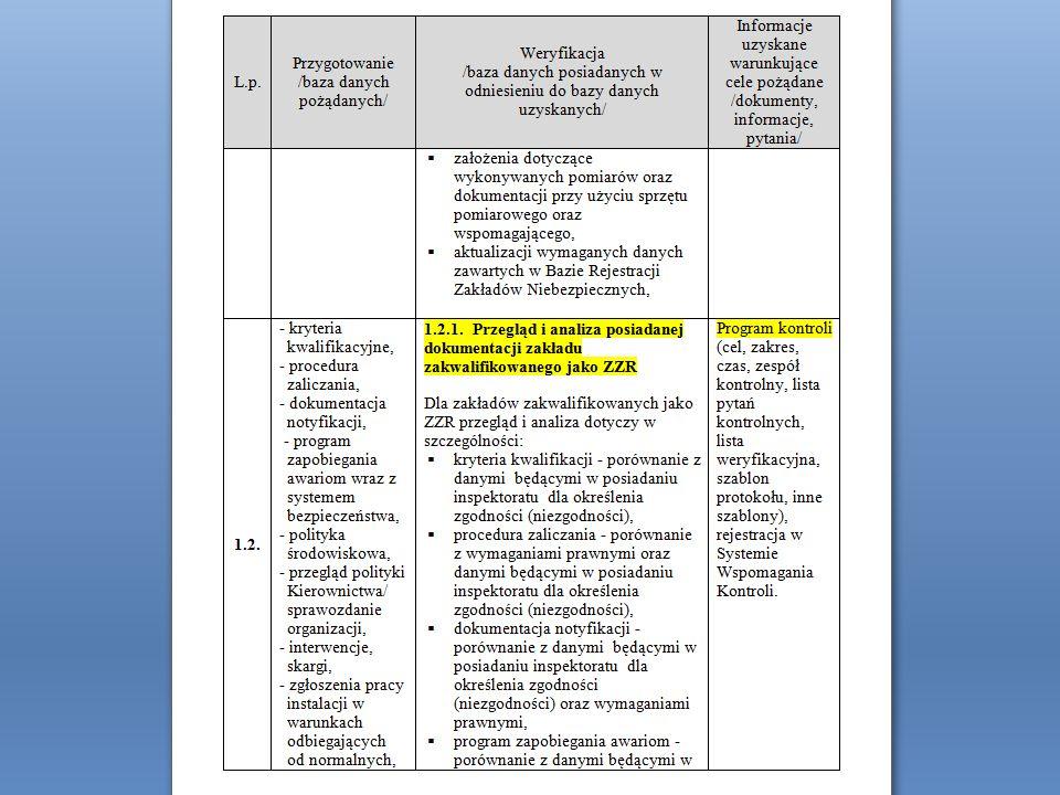 """Monitoring efektów realizacji Projektu PL0100 """"Wzrost efektywności działalności Inspekcji Ochrony Środowiska, na podstawie doświadczeń norweskich 23 Ołtarzew 05-08.11.2013 r."""