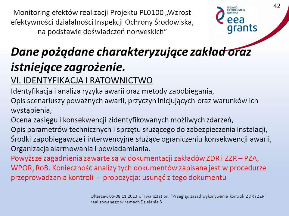 """Monitoring efektów realizacji Projektu PL0100 """"Wzrost efektywności działalności Inspekcji Ochrony Środowiska, na podstawie doświadczeń norweskich Dane pożądane charakteryzujące zakład oraz istniejące zagrożenie."""