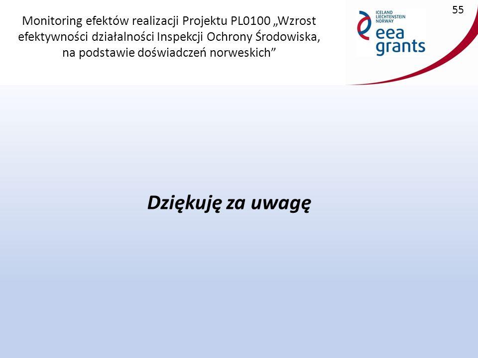 """Monitoring efektów realizacji Projektu PL0100 """"Wzrost efektywności działalności Inspekcji Ochrony Środowiska, na podstawie doświadczeń norweskich Dziękuję za uwagę 55"""