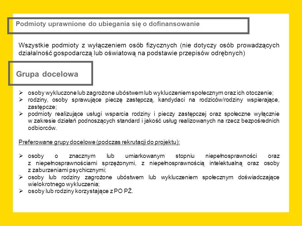 Podmioty uprawnione do ubiegania się o dofinansowanie Wszystkie podmioty z wyłączeniem osób fizycznych (nie dotyczy osób prowadzących działalność gosp