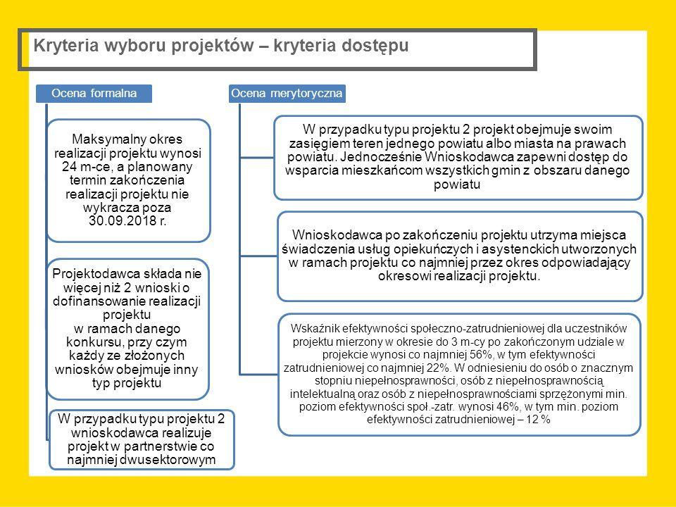 Kryteria wyboru projektów – kryteria dostępu Ocena formalna Maksymalny okres realizacji projektu wynosi 24 m-ce, a planowany termin zakończenia realiz